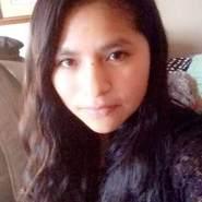 aniex0's profile photo