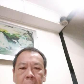 looiw942_Selangor_Single_Male