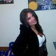 karols163's profile photo