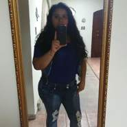 madya981's profile photo