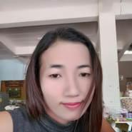 kanyas10's profile photo