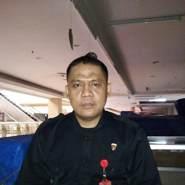 subhanb3's profile photo