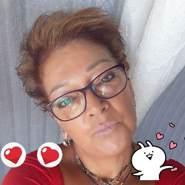 user_bwkys7980's profile photo