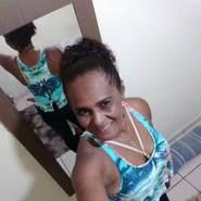 alinerodrigues36's profile photo