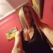 finar719's profile photo