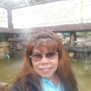 kanhat1's profile photo