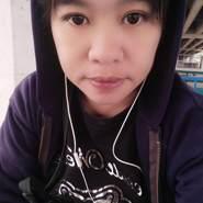 jirawana5's profile photo