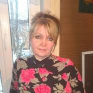 talnatalia's profile photo