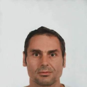 radeek120_Pardubicky Kraj_Single_Male