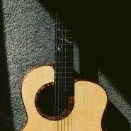 Bringi69's profile photo