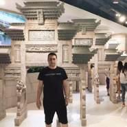 Al_ashiq's profile photo