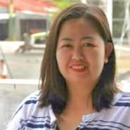 nrochelle95's profile photo