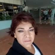mariacg7's profile photo