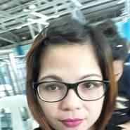 nhei28's profile photo