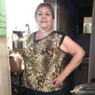 mar871's profile photo