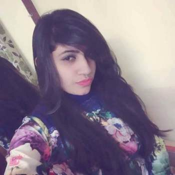 fabihaj_Dhaka_Single_Female
