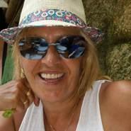 prudenciah's profile photo