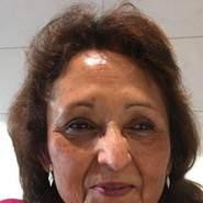 mariaa2469's profile photo