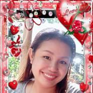 user_mgbau7042's profile photo