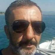 ismailk911's profile photo