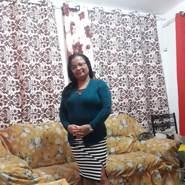 necisantos's profile photo