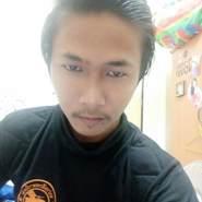 authenc's profile photo