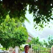 nguyenhongly2434's profile photo