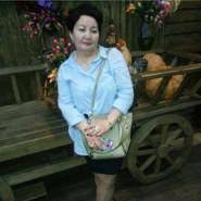 user_zms795's profile photo