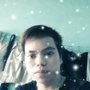 ngoanl2's profile photo