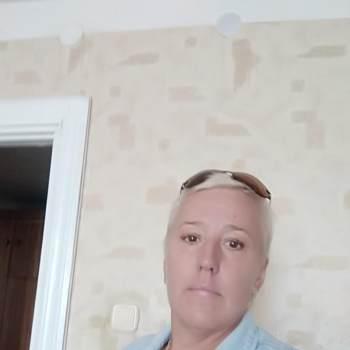 chramcovaelena7_Vitsyebskaya Voblasts'_Холост/Не замужем_Женщина