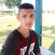 syahminm's profile photo
