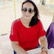 mariac2357's profile photo