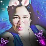 teresitavm2018's profile photo