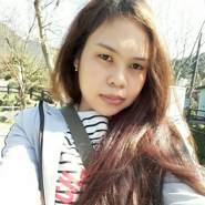 amey579's profile photo