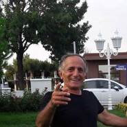 abdullahy281's profile photo