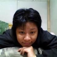 ainhafidz's profile photo