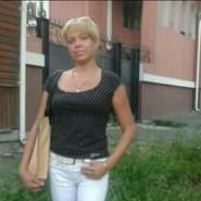 danich_irina's profile photo