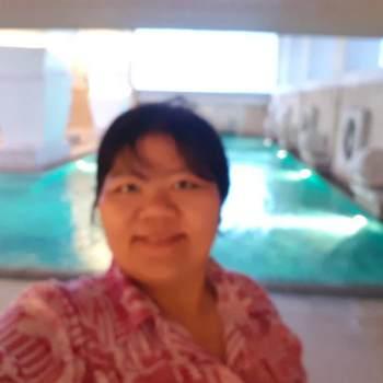 narakdee48_Krung Thep Maha Nakhon_Độc thân_Nữ