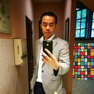 charlott2561's profile photo