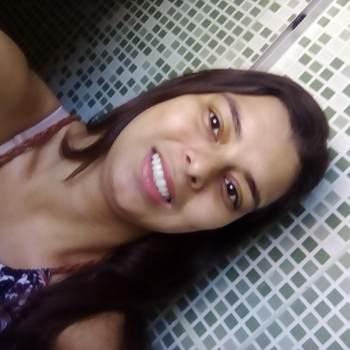 vanessab27_Rio De Janeiro_Độc thân_Nữ