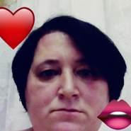 loredanam12's profile photo