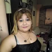 leticiagimenez1's profile photo