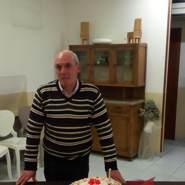 girolamomattesco's profile photo