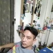 sarunyou241's profile photo