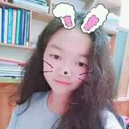 linh03's profile photo