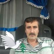 abdullaht252's profile photo