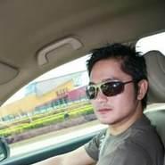 rizky__'s profile photo
