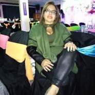 gloeiac's profile photo