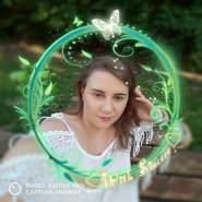 simonam12's profile photo