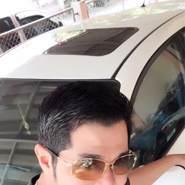 sarayutkhlangmuang's profile photo